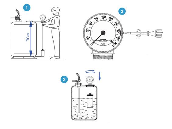 montage van een mechanische volumemeter